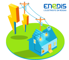 raccordement du logement au réseau public d'électricité